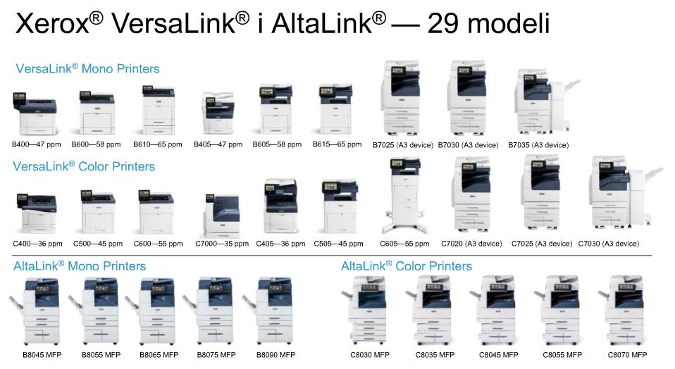 Xerox Versalink i AltaLink